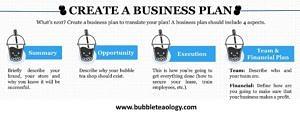 Write Bubble Tea Business Plan
