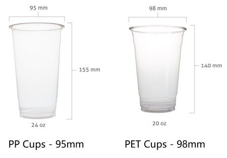 PP vs PET Cups
