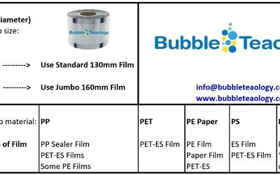 How to Pick the Right Plastic Cup Sealing Film
