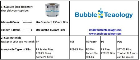 How to Pick Cup Sealer Film