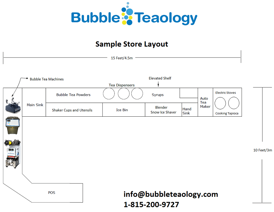 Bubble Tea Store Design Layout Bubbleteaology